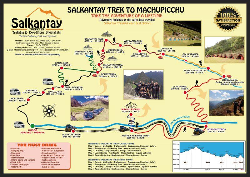 Vijfdaagse route van de Salkantay