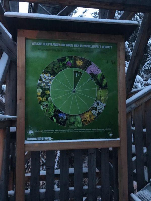 Informatie borden over de natuur tijdens het wandelen