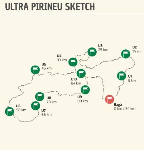 Ultra Pirineu route